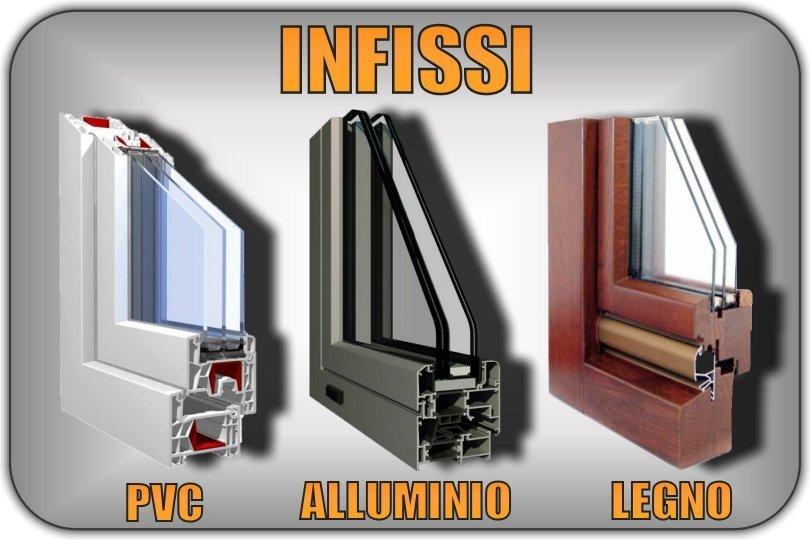 Infissi e serramenti in pvc alluminio legno prezzi for Serramenti in pvc prezzi